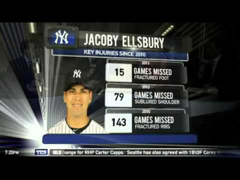 Yankees Hot Stove: Jacoby Ellsbury