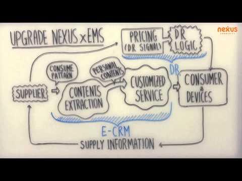 [Biz] Smart Grid with NEXUS xEMS
