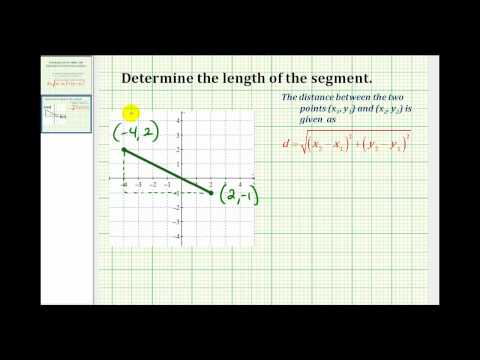 Example: Determine the Distance Between Two Points