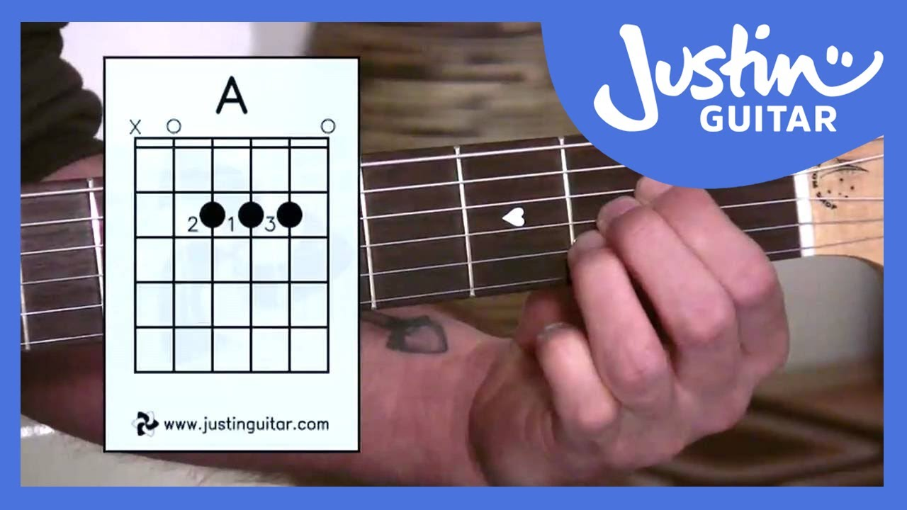 Guitar Chords For Beginners Youtube