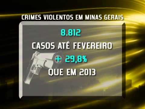 Registro de crimes violentos subiu 29,8% em Minas Gerais