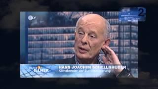 Prognose oder Szenario ? | 10 Unbequeme Wahrheiten über H. J. Schellnhuber 2