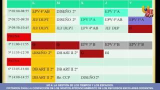 UNIDAD 4 - Organización y Gestión de Centros - Masterprof UMH.