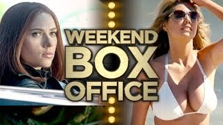 Weekend Box Office April 25 April 27, 2014 Studio