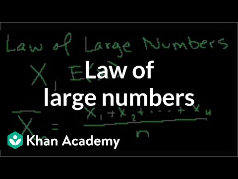 Law of Large Numbers