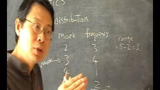 O Level Math / High School Statistics