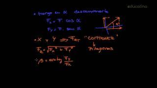 Las fuerzas en física
