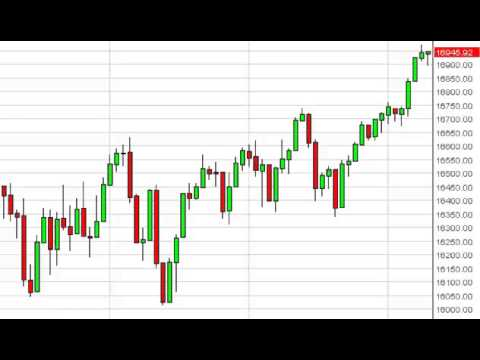 Dow Jones 30 Technical Analysis for June 11, 2014 by FXEmpire.com