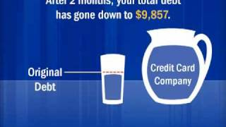 Credit Card Debt Explained With A Glass Of Water