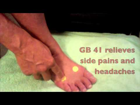 Pain Relief Acupressure Points