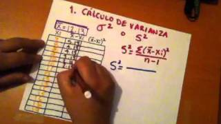 Cálculo de la Varianza y la Desviación Estándar
