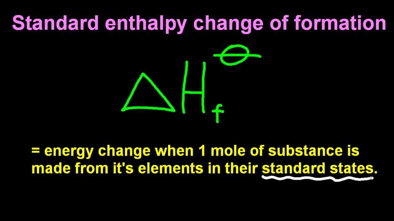 15 1 1 define standard state  enthalpy change of formation