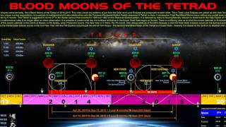 End Time Signs 2015: Jews Called To Israel Mid 'Blood Moon