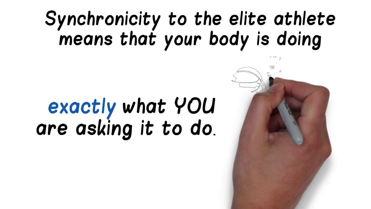 Athlete? Improve your posture, Improve your biomechanics