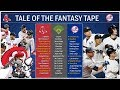 Tale of the fantasy tape yankees vs red sox