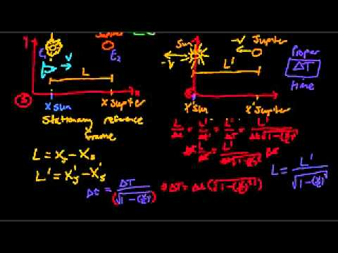 17  Length Contraction in Special Relativity   Part 2 2   YouTube