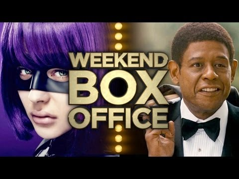 Weekend Box Office - August 16-18 2013 - Studio Earnings Report HD