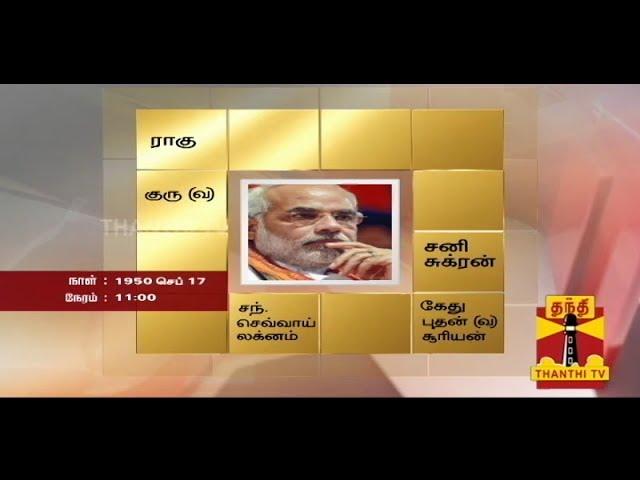40/40 NAARPATHUKKU NAARPATHU - 14/04/2014 @ Thanthi TV