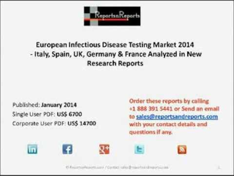Infectious Disease Testing Market 2014- Italian, Spanish, UK, German & French