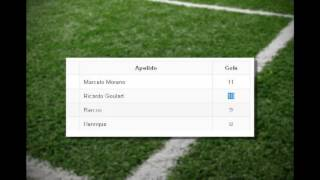 �rbitro erra e d� o gol de Ricardo Goulart para Everton Ribeiro