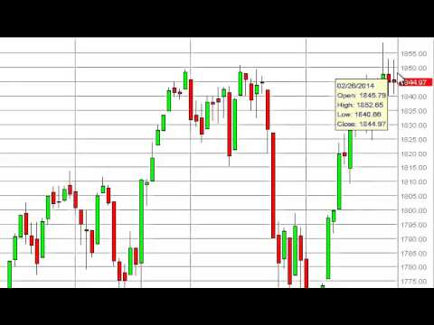 S & P 500 Technical Analysis for February 27, 2014 by FXEmpire.com