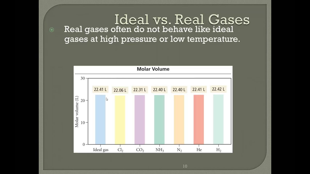 Ideas vs ideals