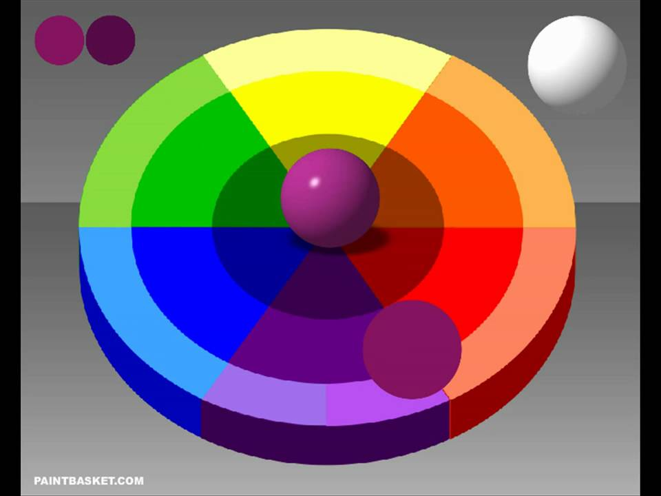 Color wheel chart mixing theory painting tutorial youtube for Color wheel chart paint