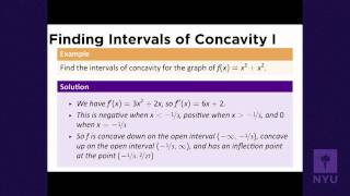 Calculus I - Derivatives and the Shapes of Curves