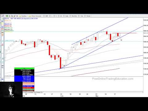 3.20.14 Stock Market Update