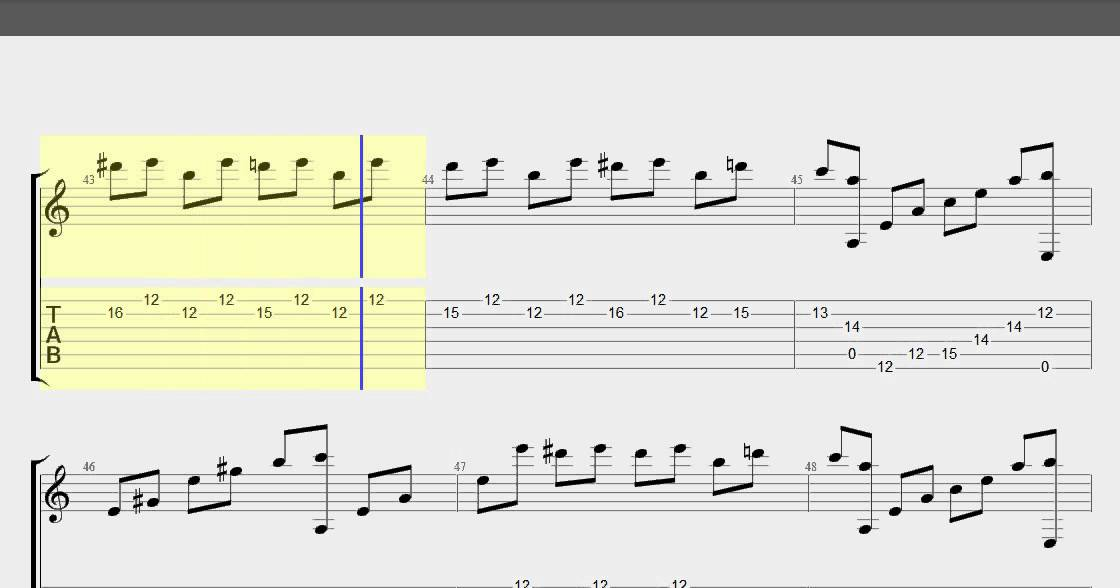 Fur Elise guitar tabs learn to play fur elise on guitar 100% with guitar tabs video - YouTube