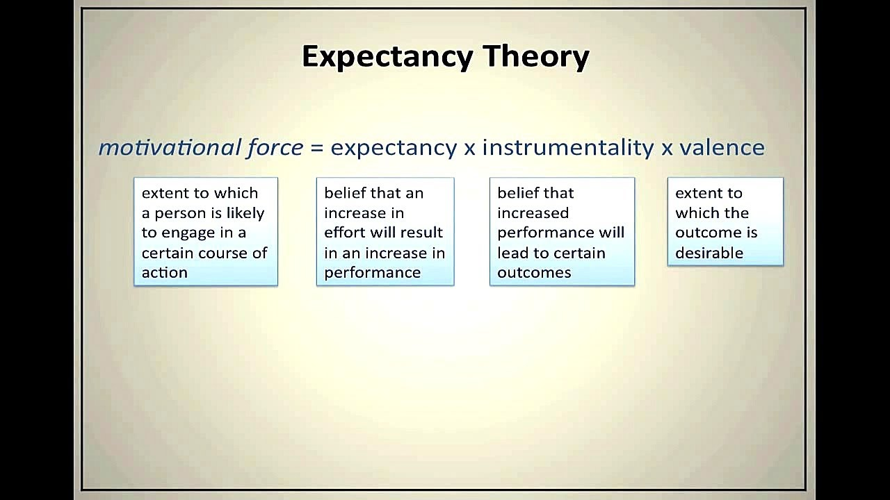 essay on expectancy theory of motivation The expectancy theory of motivation the expectancy theory of motivation mr jeffrey kiger western governor's university let 1 task 1 abstract the expectancy theory.
