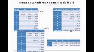 umh5030 2013-14 Lec008 Gestión pasiva de carteras de renta fija (2/2)