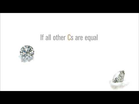 Diamond Carat Weight Grading | 4Cs of Diamond Quality | GIA