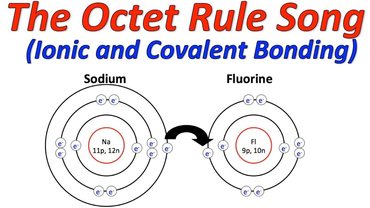 Octet Rule Song - YouTube