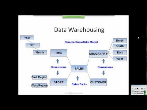 Informatica Training Session 7