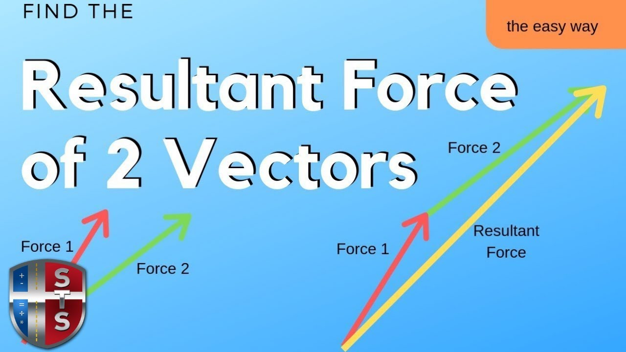 Vector calculus tutorial