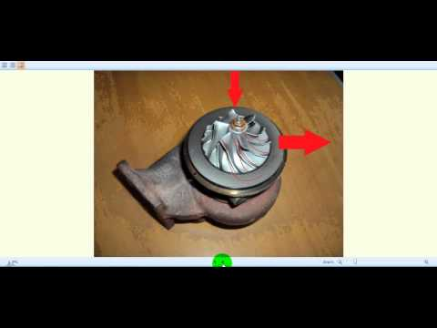 Animation - Turbocharger Explained with Internal components.