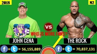 Can You Guess Which WWE Superstars Have More Fans 2018 [HD]