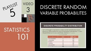Statistics 101: Discrete Random Variable Probabilities