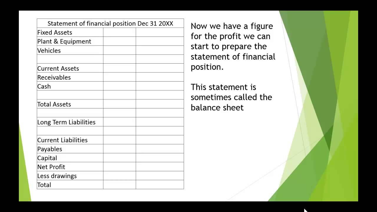 accounting example financial statements sole trader youtube