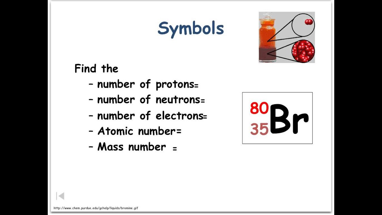 How To Determine Protons Neutrons And Electrons Counting