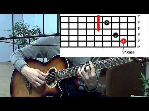 Como tocar - Valeu Amigo - Solos de Violão