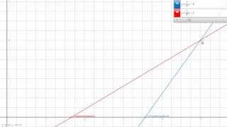 Reševanje sistema enačb grafično