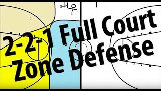 2-2-1 Full Court Zone Press