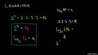 Logaritmi – uvod