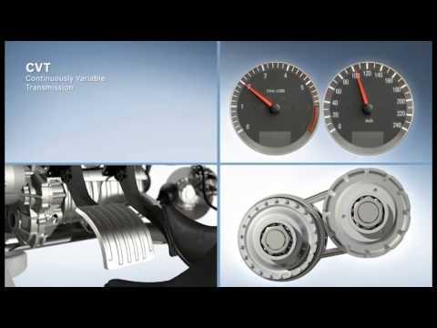 .it, Portale dedicato alla Tecnica e Performance di Auto e Moto