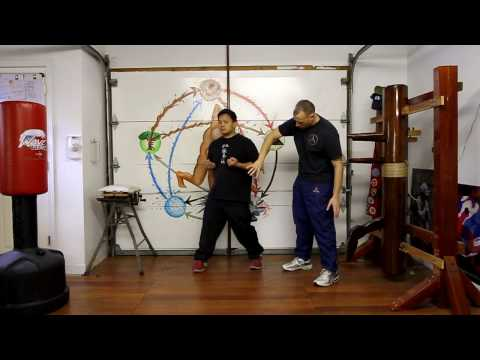 Wing Chun - Shifting is everything