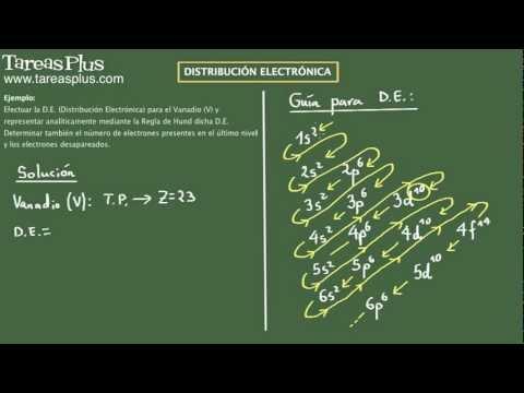 Distribución Electrónica. Ejemplo No. 5