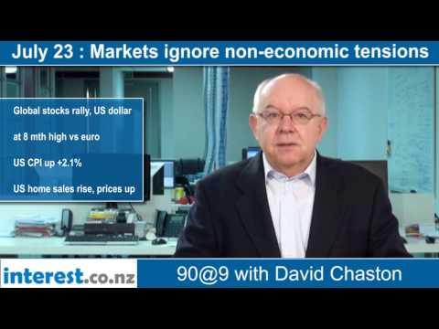 90 seconds @ 9am:Markets ignore non-economic tensions