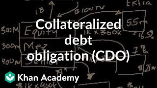 Collateralized Debt Obligation (CDO)